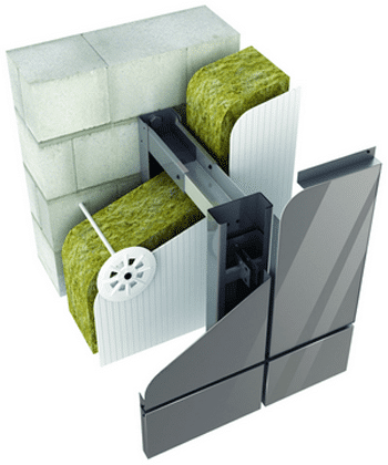 Утеплители для вентилируемых фасадов фото