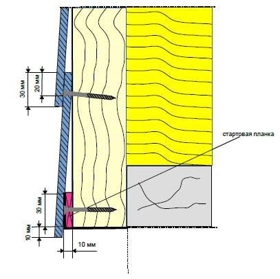 Монтаж фироцементного сайдинга рис.6