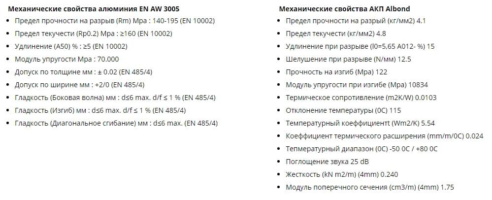 Характеристики алюминиевых композитов Краматорск
